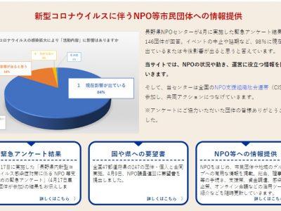 新型コロナウィルス感染症対策に係るNPO等支援のための緊急アンケート結果